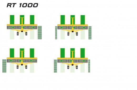 RT-1000-scheda-tecnica-01