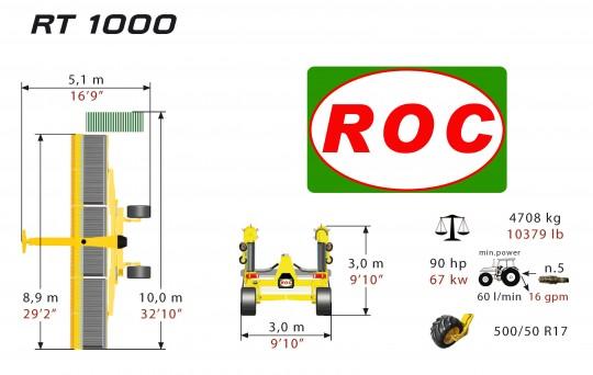 RT-1000-scheda-tecnica-02