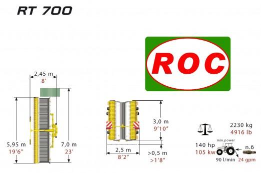 RT-700-scheda-tecnica-02