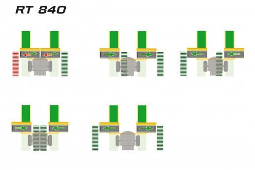 RT-840-scheda-tecnica-01