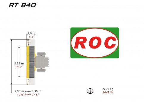RT-840-scheda-tecnica-02
