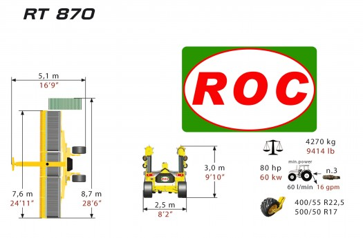 RT-870-scheda-tecnica-02